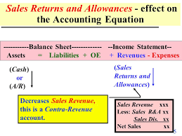 merchandise accounting ppt