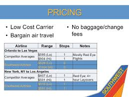 southwest baggage fees southwest airlines brand inventory report