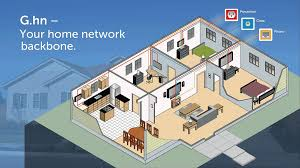 home network design project issue 26 homegrid forum g hn the backbone for wireless video