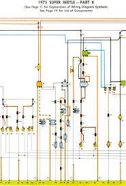 vw bug wiring diagram volkswagen wiring diagram and schematics on