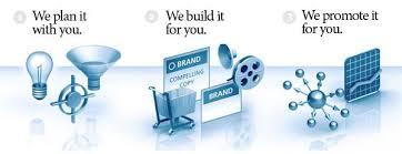 Seeking Ernakulam Seeking A Website Designing Company In Ernakulam Kerala Kochi