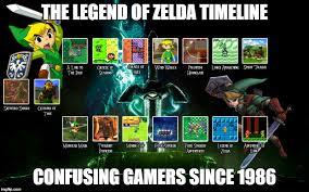 Legend Of Zelda Memes - zelda timeline meme by tno 794 on deviantart