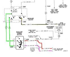 jeep cj7 dash wiring diagram jeep wiring diagrams instruction