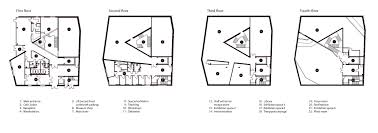 art gallery floor plans e x p e r i e n t i a l a r t s p a c e art gallery space planning