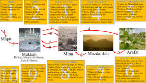 hajj steps how to perform the rituals of hajj and umrah seasonsali