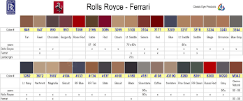 color chart for rolls royce and ferrari 2010 2012
