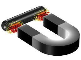 electromagnetics software computational electromagnetics modeling
