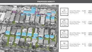 Nia Floor Plan Densification Without Displacement How Incentivizing A Self