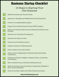 Template For A Business Plan Free Download Sample One Page Business Plan Template Business Plans