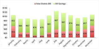 How Much To Build A House In Ma How Much Do Solar Panels Cost Energy Informative