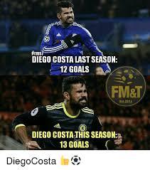 Diego Costa Meme - nes diego costa last season 12 goals fm t est 2014 diego costathis