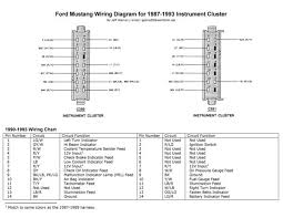 mustang pcm wire harness diameter diagram wiring diagrams for