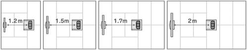 distance tv canapé quelle taille d écran tv vous convient le mieux sonycenter lu