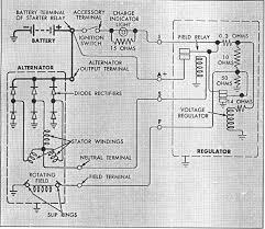 1979 chevy truck alternator wiring wiring diagram simonand