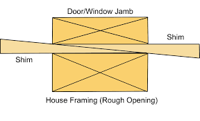 Window Framing Diagram How To Use Wood Shims Extreme How To Blog