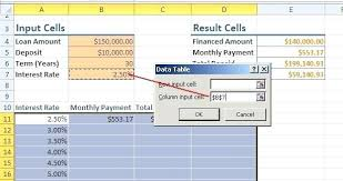 one way data table excel create a data table in excel click on data on the one way data table