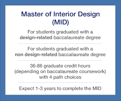 Master Degree In Interior Design by Master Of Interior Design Program U2013 Department Of Interior Design