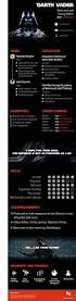 Best Visual Resume Site by Darth Vader U0027s Resume Visual Ly