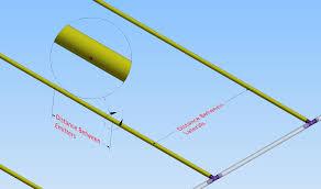 area calculater land area measurement u2013 kim projects