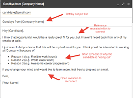 Catchy Subject Lines For Resume Emails How To Write Perfect Follow Ups And Break Up Emails