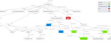 Visual Studio Code Map Architecture Explorer Work Item Extension Visual Studio Marketplace