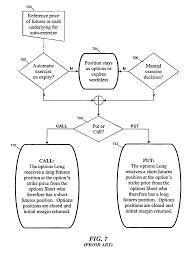 patent us8751339 method of accessing exact otc isda type