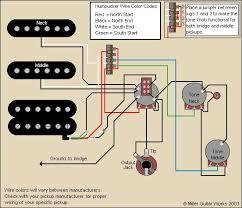 strat wiring diagram coil tap wynnworlds me