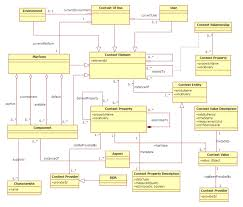 contextual analysis example essay retirement headquarters cf
