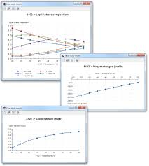 prosimplus software steady state simulation and optimization of