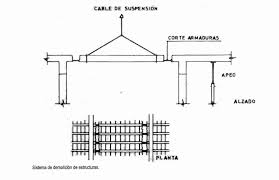 taller desalojo de estructuras y edificaciones limpieza y protección de la edificación construcción o adecuación de