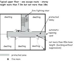 Standard Door Sizes Interior Standard Door Height Standard Interior Door Size
