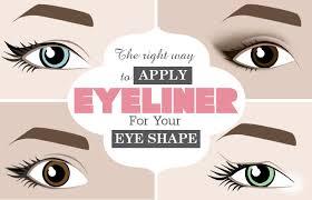 image main eyelinereyeshape beauty 1 as a makeup artist