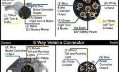 electric choke wiring diagram u0026 graphic