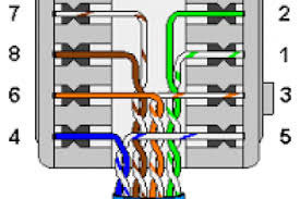 rca wall plate rj45 wiring diagram style by modernstork