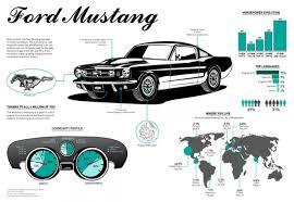ford mustang history timeline ford mustang infographics visual ly