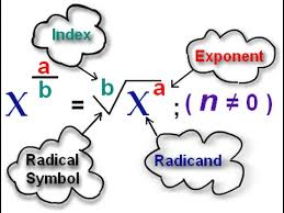 understanding rational exponents and radicals module 3 1 part 1