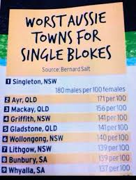 Single Men Meme - gladstone makes the list as a bad town for single blokes