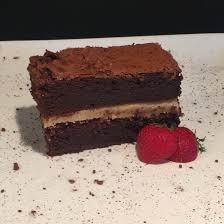 Financieringsbegroting Brownies U0026 Downies Woerden Collin Crowdfund