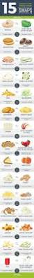 low carb shopping list the best foods for a low carb diet low