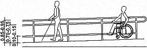Disabled Handrails Accessibility Design Manual 2 Architechture 5 Railings Handrails