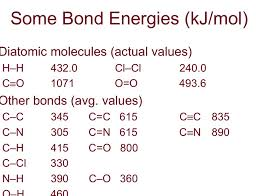 Bond Energies Table Use Bond Energies From This Table To Estimate The Chegg Com
