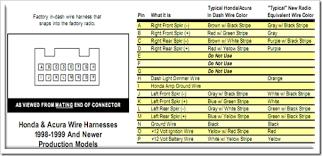 honda accord radio wiring diagram 98 honda accord stereo wiring diagram photo album wiring diagram