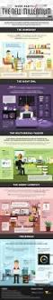 70 best ergonomics and rsi images on pinterest health health