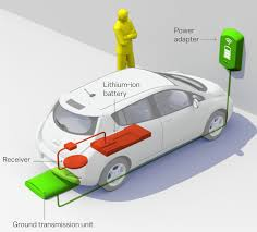 we u0027re probably underestimating how quickly electric vehicles will