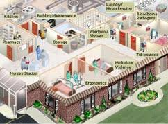 layout of nursing home safety and health topics nursing homes