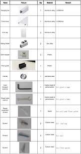 Glass Sliding Door Tracks For Cabinets Sliding Glass Door Cabinet Hardware Womenofpower Info