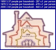 How Big Is 500 Square Feet Can A 4000 Ft2 Home Be Green