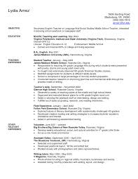 100 assistant teacher resume with no experience india jobs