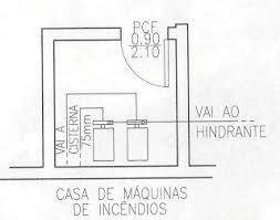 Popular ITACOLOMI CONSTRUÇÕES E SERVIÇOS LTDA: Exemplo de Projeto de  &PI49