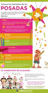 864 best navidad images on pinterest teaching spanish spanish